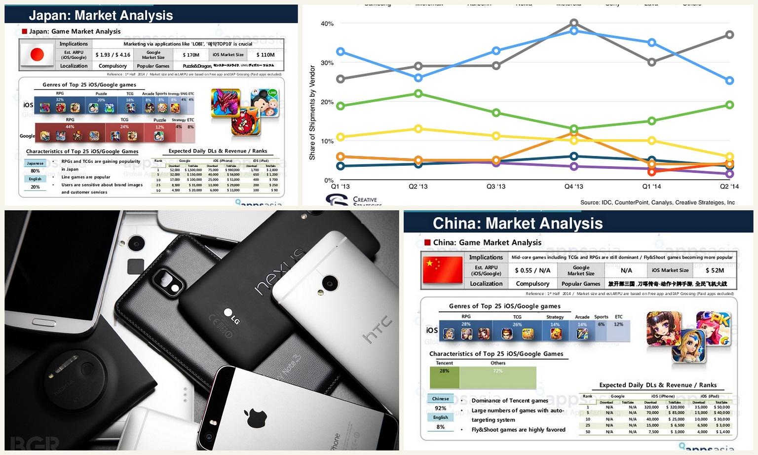 台韓中日各國手機遊戲市場分析|2015 夏季版
