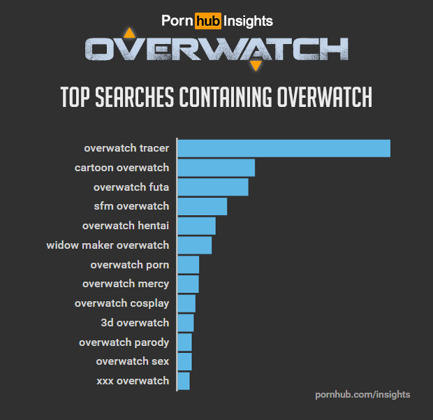 overwatch-search-3